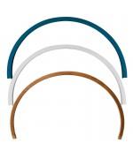 Profilo di raccordo in PVC per le finestre rotonde